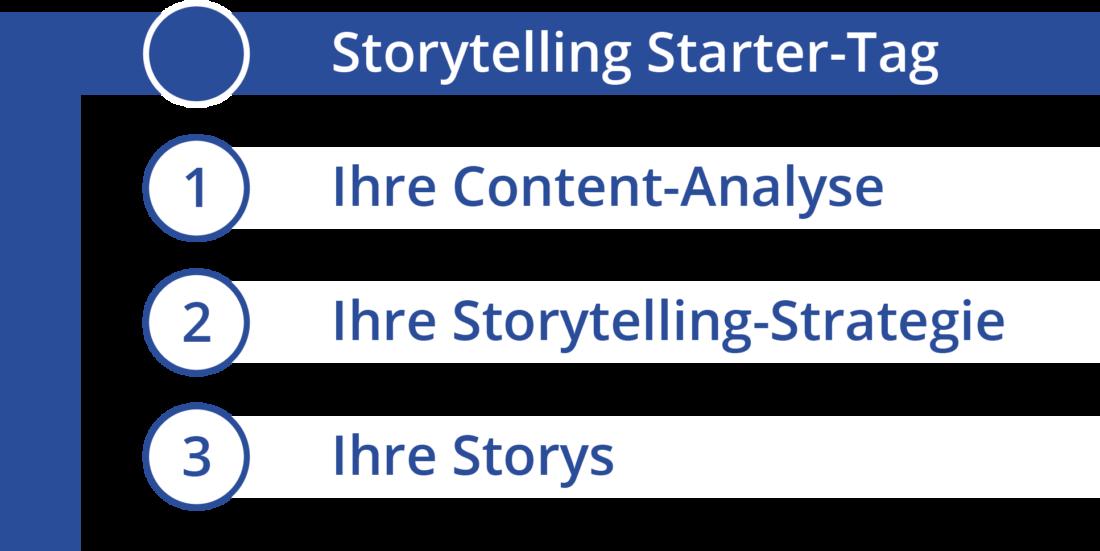 Storytelling Starter-Tag